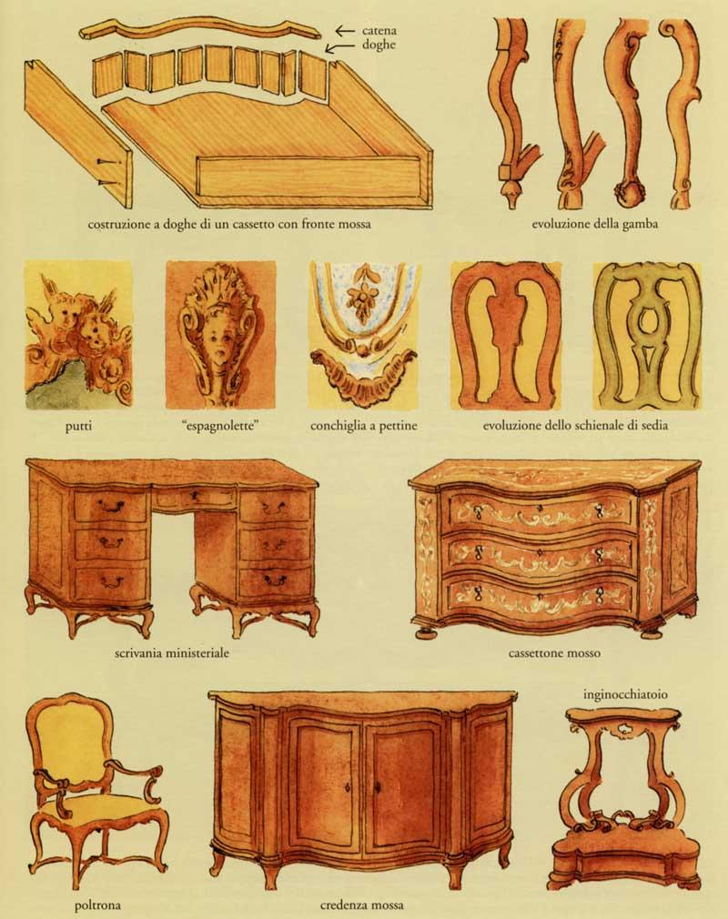 Caratteristiche stili barocchetto for Stili dei mobili