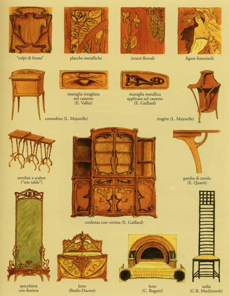 Caratteristiche stili libery for Caratteristiche dell architettura in stile mediterraneo