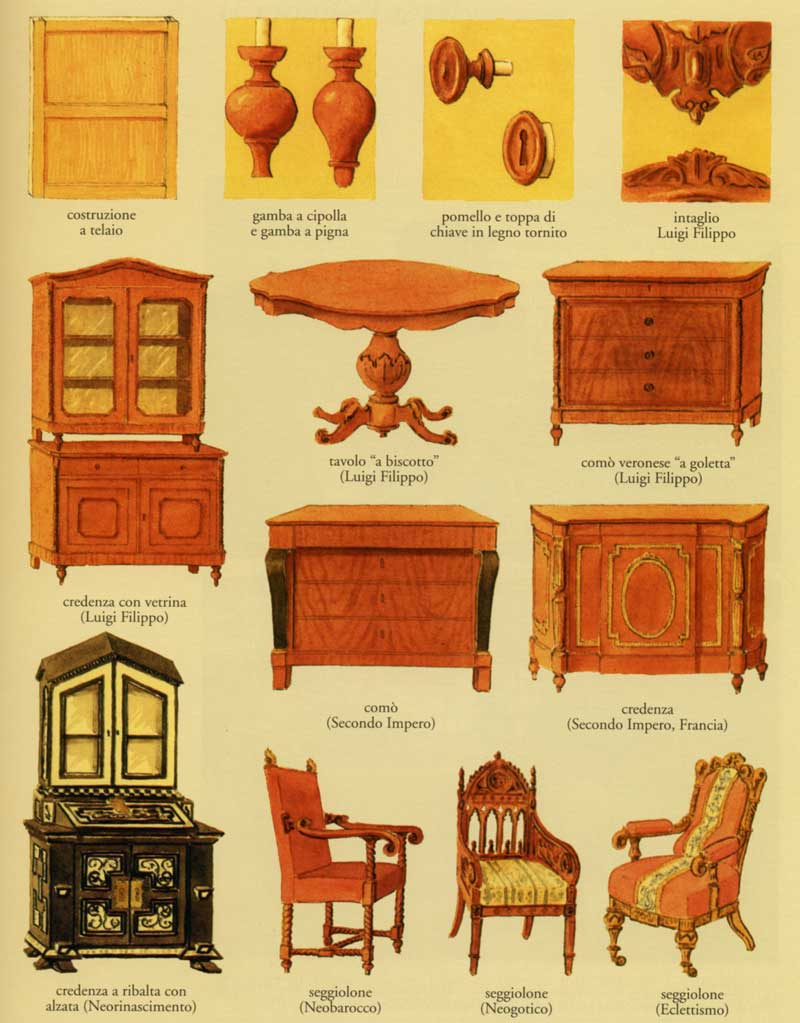 Caratteristiche stili pieno 800 for Stili mobili