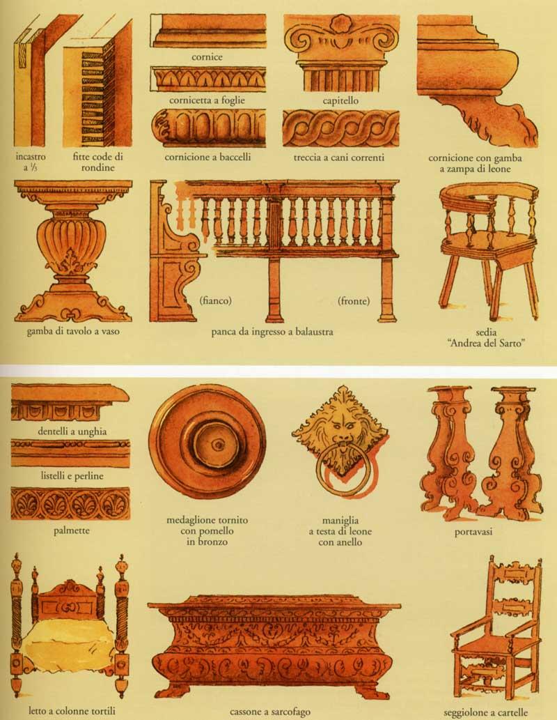 Caratteristiche stili rinascimento for Stili mobili